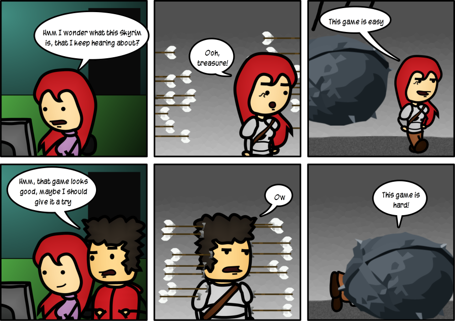 Adventuring in Skyrim